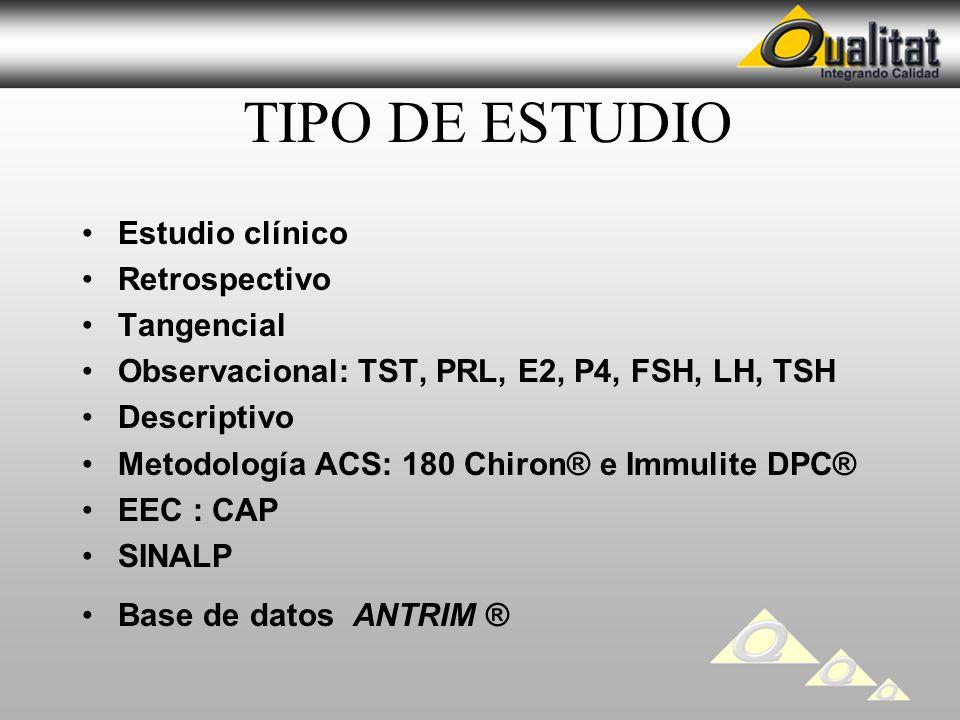 TIPO DE ESTUDIO Estudio clínico Retrospectivo Tangencial Observacional: TST, PRL, E2, P4, FSH, LH, TSH Descriptivo Metodología ACS: 180 Chiron® e Immu