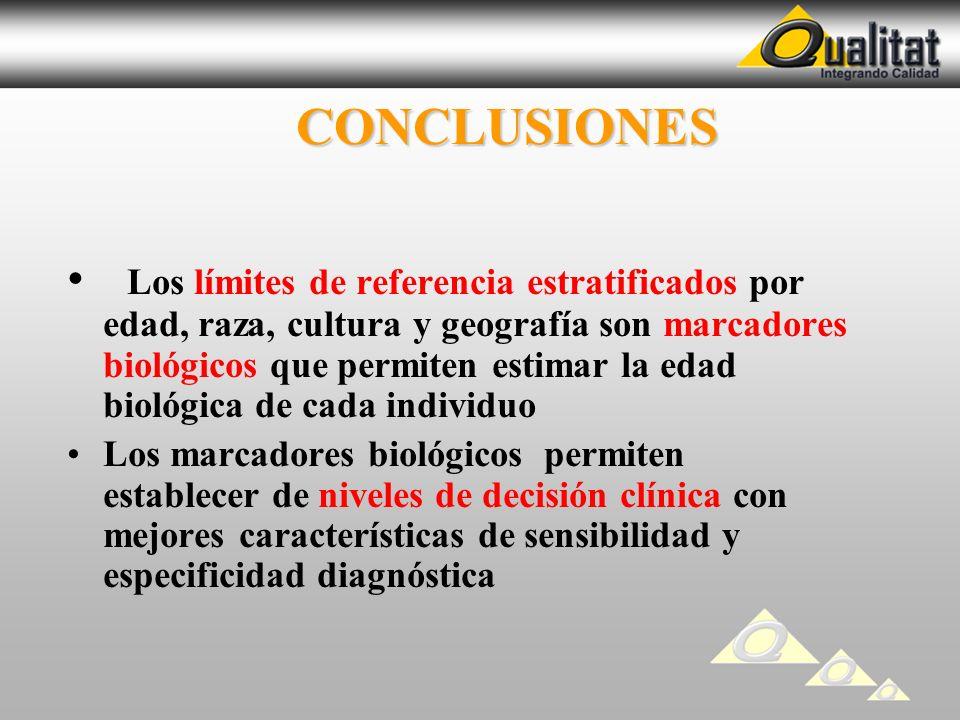 CONCLUSIONES CONCLUSIONES Los límites de referencia estratificados por edad, raza, cultura y geografía son marcadores biológicos que permiten estimar