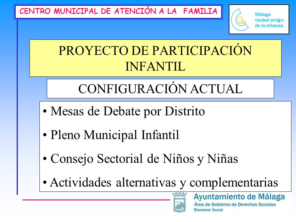CENTRO MUNICIPAL DE ATENCIÓN A LA FAMILIA PROYECTO DE PARTICIPACIÓN INFANTIL CONFIGURACIÓN ACTUAL Mesas de Debate por Distrito Pleno Municipal Infanti