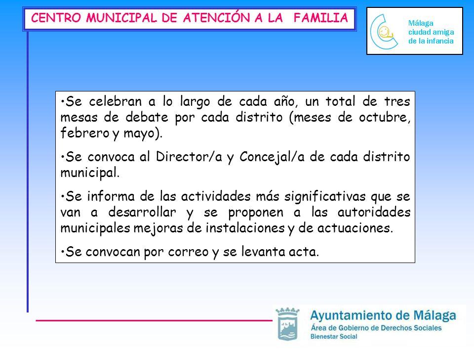 CENTRO MUNICIPAL DE ATENCIÓN A LA FAMILIA Se celebran a lo largo de cada año, un total de tres mesas de debate por cada distrito (meses de octubre, febrero y mayo).