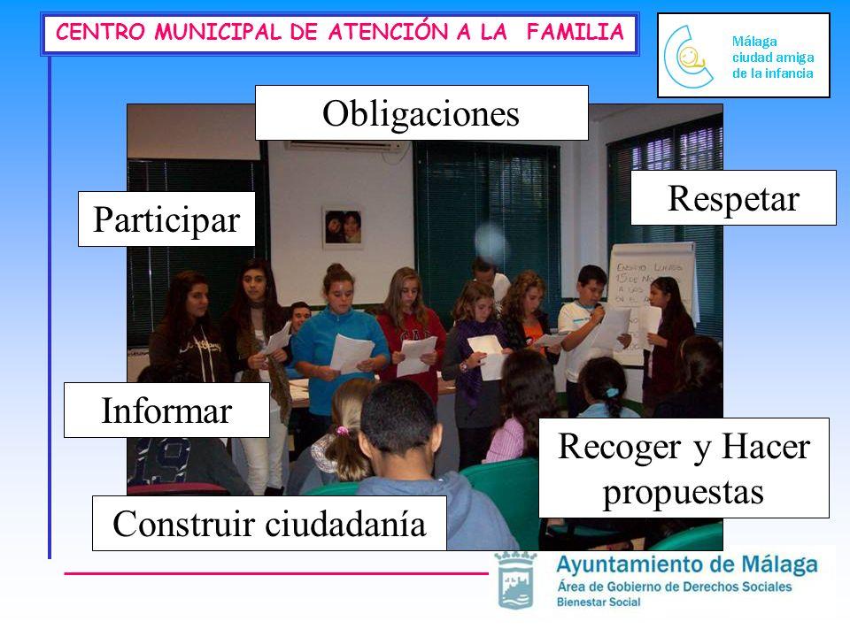 CENTRO MUNICIPAL DE ATENCIÓN A LA FAMILIA Obligaciones Participar Respetar Recoger y Hacer propuestas Informar Construir ciudadanía