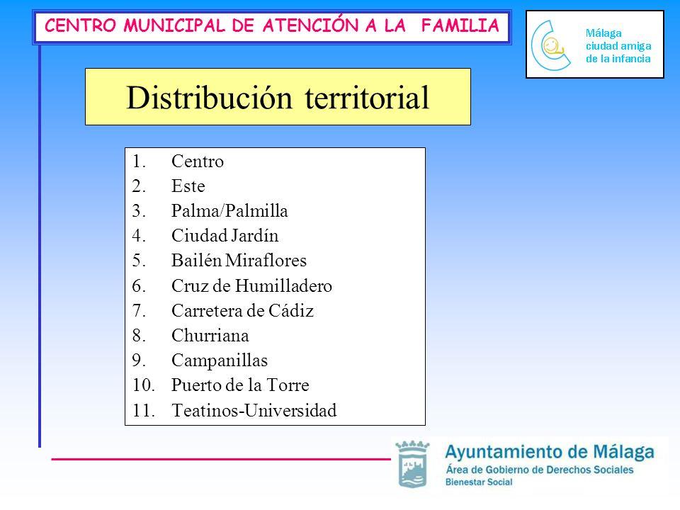 CENTRO MUNICIPAL DE ATENCIÓN A LA FAMILIA MÁLAGA, CIUDAD AMIGA DE LA INFANCIA