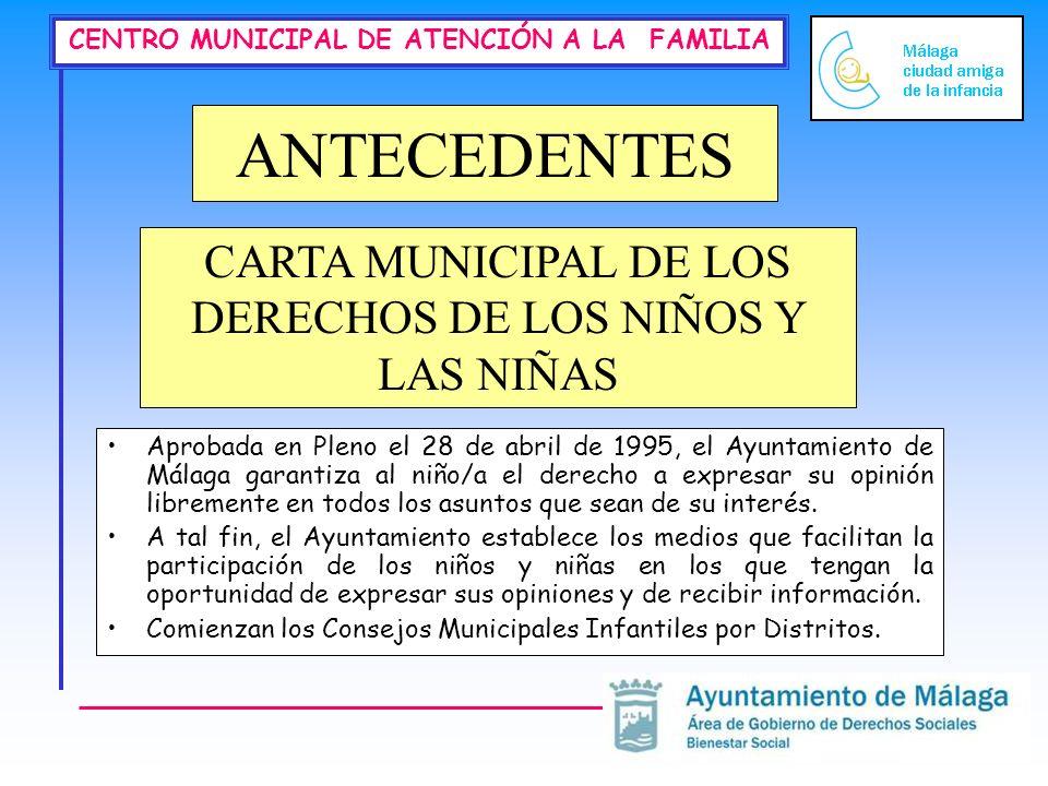 CENTRO MUNICIPAL DE ATENCIÓN A LA FAMILIA ANTECEDENTES Aprobada en Pleno el 28 de abril de 1995, el Ayuntamiento de Málaga garantiza al niño/a el derecho a expresar su opinión libremente en todos los asuntos que sean de su interés.