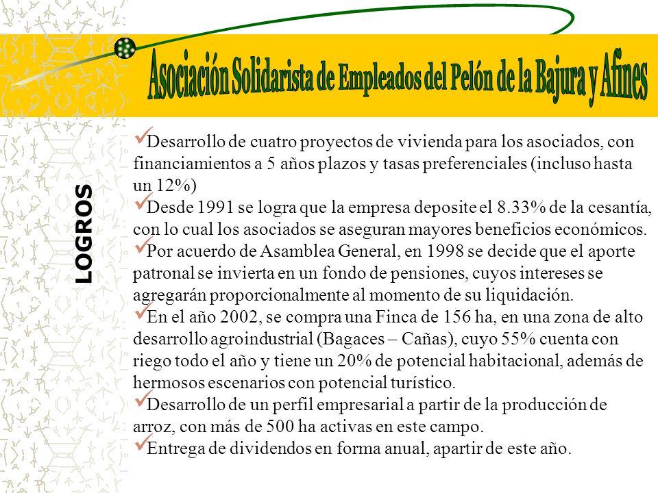EMPRESAS QUE CONFORMA ACTUALMENTE A NUESTRA ASOCIACION: A.S.E.P.B.A. EL PELON DE LA BAJURA, S.A. DISTRIBUIDORA COMERCIAL, S.A. MELONES DE COSTA RICA,
