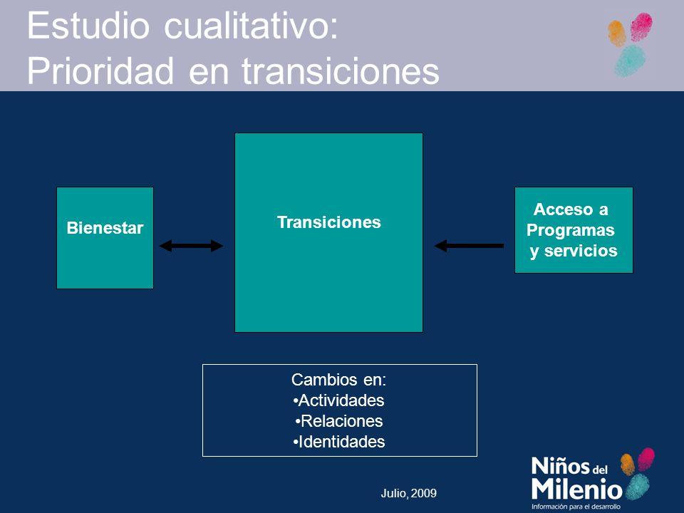 Julio, 2009 Transiciones Bienestar Acceso a Programas y servicios Cambios en: Actividades Relaciones Identidades Estudio cualitativo: Prioridad en transiciones