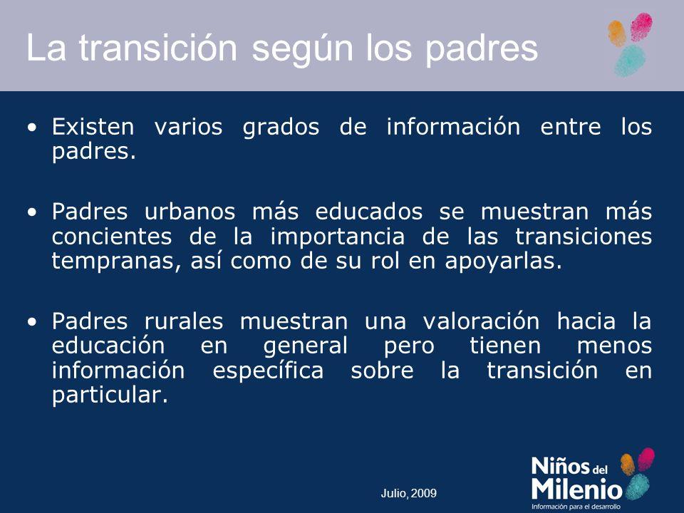 Julio, 2009 La transición según los padres Existen varios grados de información entre los padres.