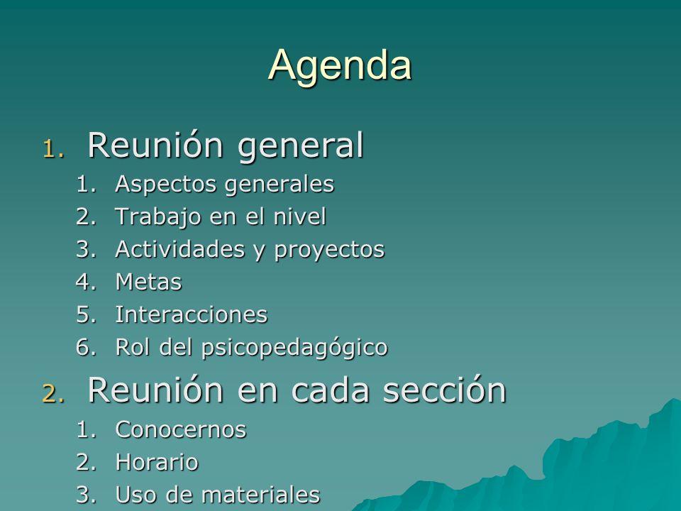Agenda 1. Reunión general 1.Aspectos generales 2.Trabajo en el nivel 3.Actividades y proyectos 4.Metas 5.Interacciones 6.Rol del psicopedagógico 2. Re