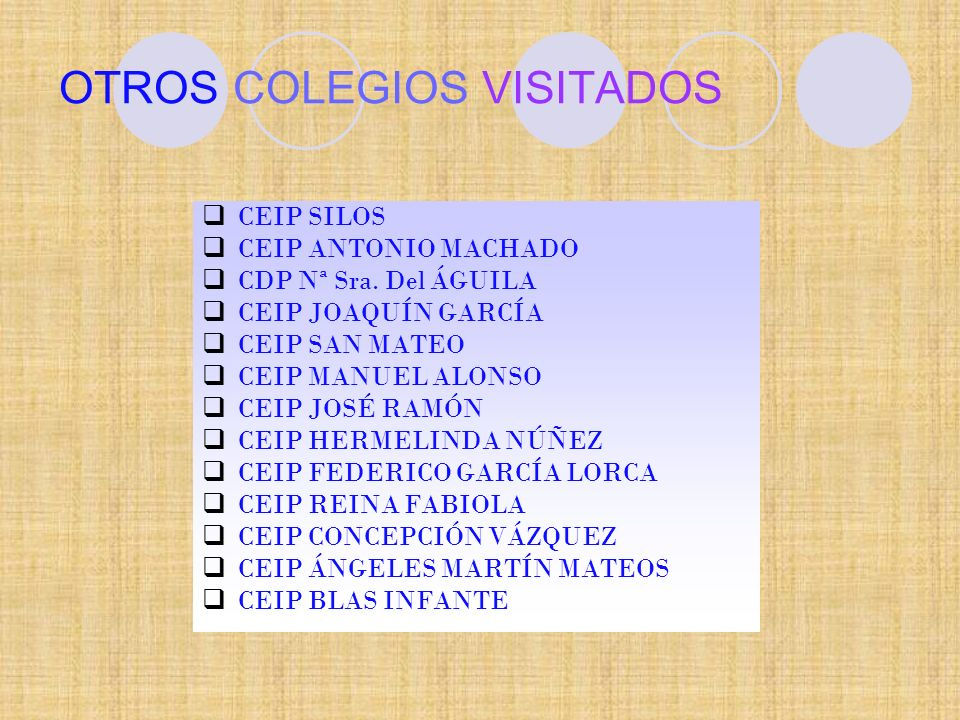 OTROS COLEGIOS VISITADOS CEIP SILOS CEIP ANTONIO MACHADO CDP Nª Sra. Del ÁGUILA CEIP JOAQUÍN GARCÍA CEIP SAN MATEO CEIP MANUEL ALONSO CEIP JOSÉ RAMÓN