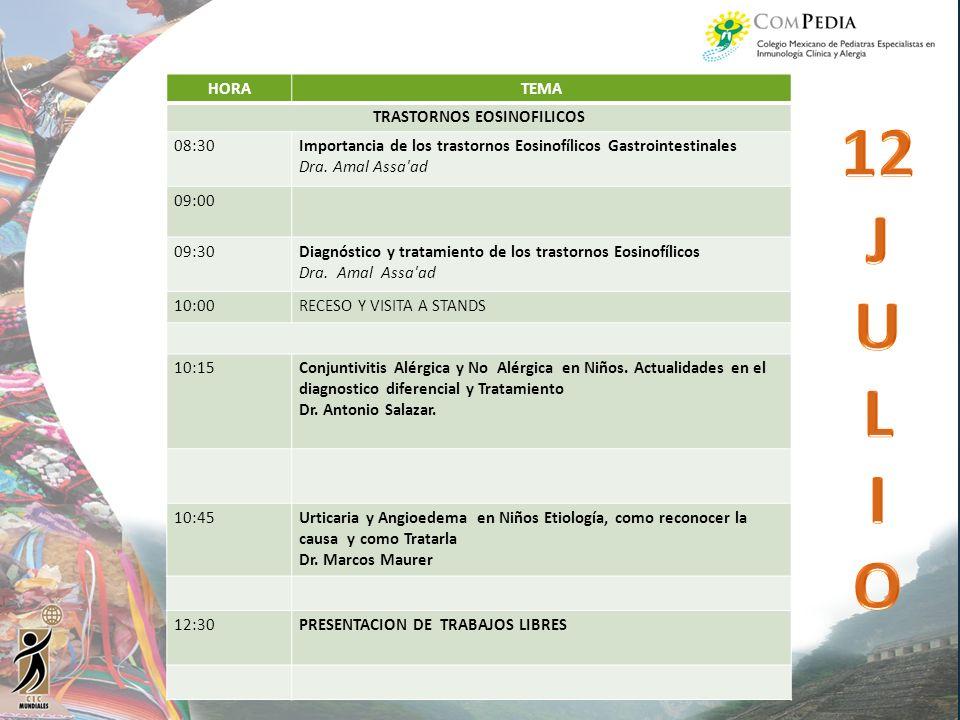HORATEMA TRASTORNOS EOSINOFILICOS 08:30Importancia de los trastornos Eosinofílicos Gastrointestinales Dra. Amal Assa'ad 09:00 09:30Diagnóstico y trata