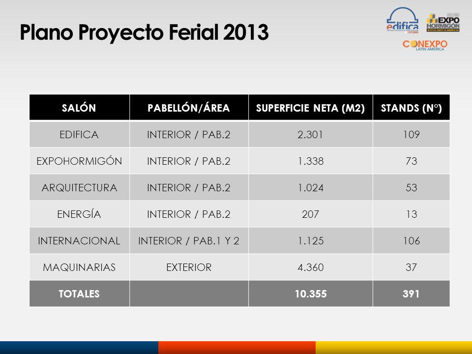 Plano Proyecto Ferial 2013 SALÓNPABELLÓN/ÁREASUPERFICIE NETA (M2)STANDS (N°) EDIFICAINTERIOR / PAB.22.301109 EXPOHORMIGÓNINTERIOR / PAB.21.33873 ARQUI