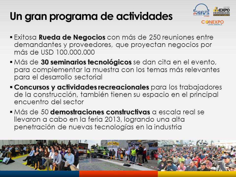 Un gran programa de actividades Rueda de Negocios Exitosa Rueda de Negocios con más de 250 reuniones entre demandantes y proveedores, que proyectan ne