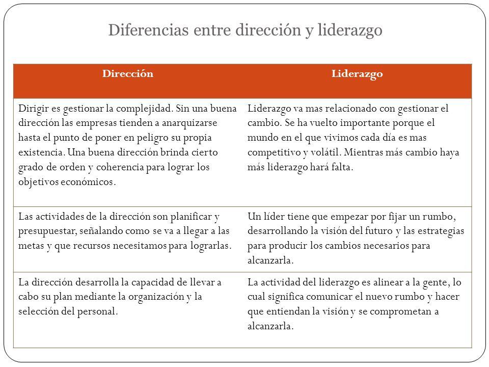 Diferencias entre dirección y liderazgo DirecciónLiderazgo Dirigir es gestionar la complejidad. Sin una buena dirección las empresas tienden a anarqui