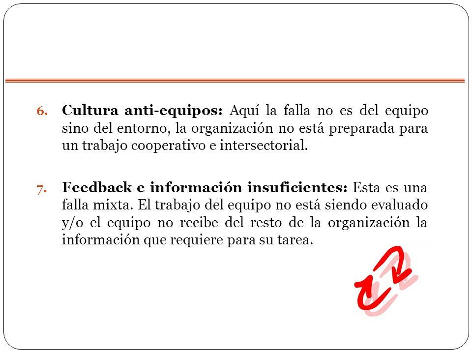 6. Cultura anti-equipos: Aquí la falla no es del equipo sino del entorno, la organización no está preparada para un trabajo cooperativo e intersectori