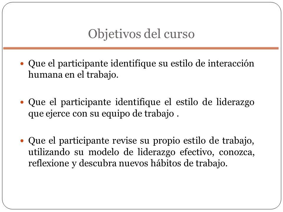 Objetivos del curso Que el participante identifique su estilo de interacción humana en el trabajo. Que el participante identifique el estilo de lidera