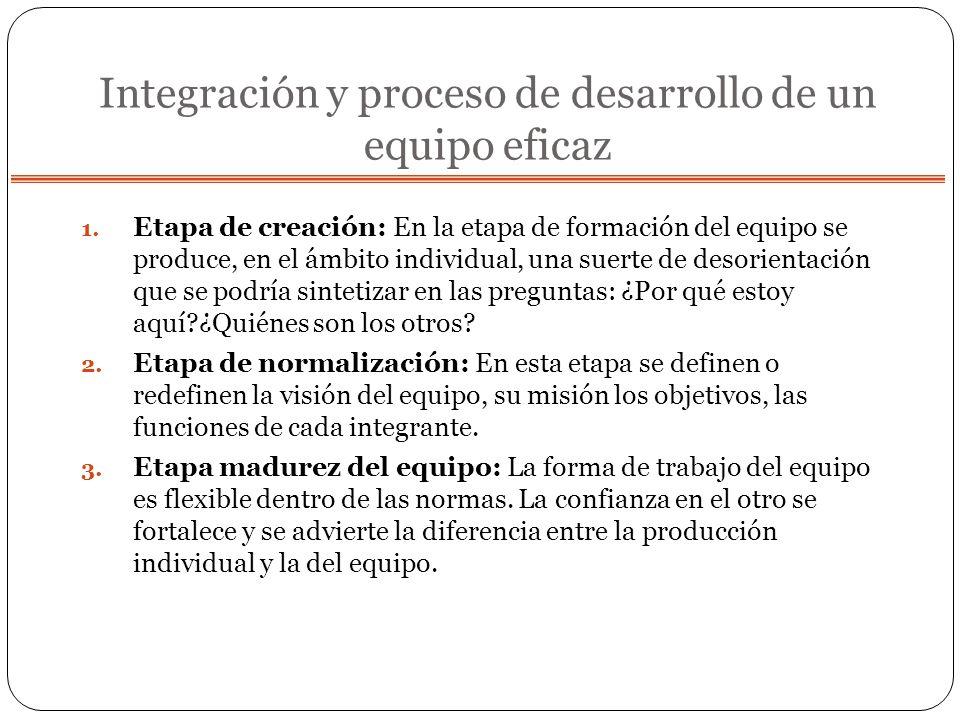 Integración y proceso de desarrollo de un equipo eficaz 1. Etapa de creación: En la etapa de formación del equipo se produce, en el ámbito individual,