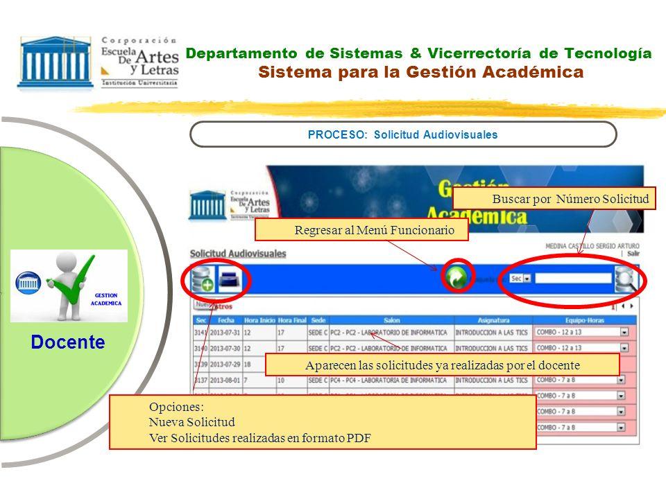 Departamento de Sistemas & Vicerrectoría de Tecnología Sistema para la Gestión Académica PROCESO: Solicitud Audiovisuales Docente Aparecen las solicit