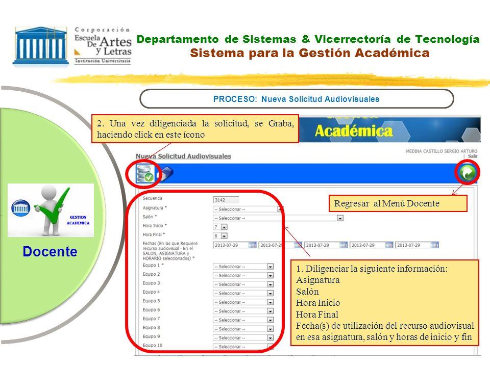 Departamento de Sistemas & Vicerrectoría de Tecnología Sistema para la Gestión Académica PROCESO: Nueva Solicitud Audiovisuales Docente 2. Una vez dil