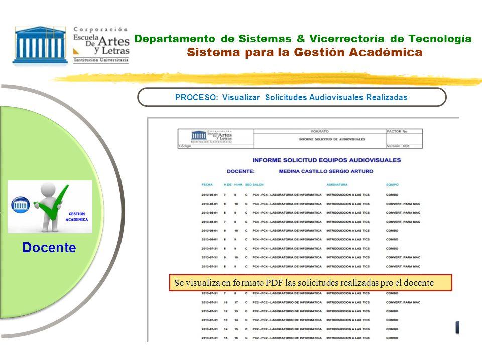 Departamento de Sistemas & Vicerrectoría de Tecnología Sistema para la Gestión Académica PROCESO: Visualizar Solicitudes Audiovisuales Realizadas Doce