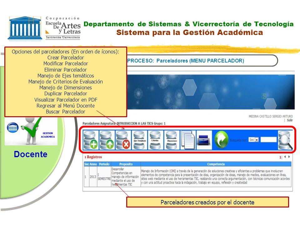 Departamento de Sistemas & Vicerrectoría de Tecnología Sistema para la Gestión Académica PROCESO: Parceladores (MENU PARCELADOR) Docente Parceladores