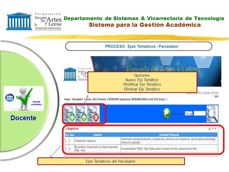 Departamento de Sistemas & Vicerrectoría de Tecnología Sistema para la Gestión Académica PROCESO: Ejes Temáticos - Parcelador Docente Opciones: Nuevo