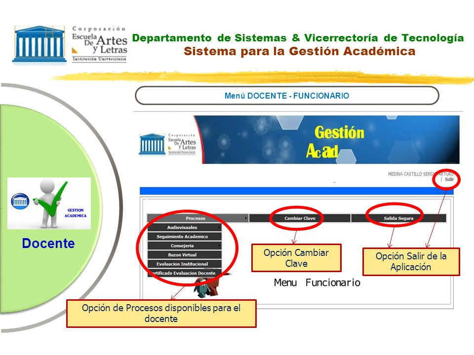 Departamento de Sistemas & Vicerrectoría de Tecnología Sistema para la Gestión Académica Menú DOCENTE - FUNCIONARIO Opción de Procesos disponibles par