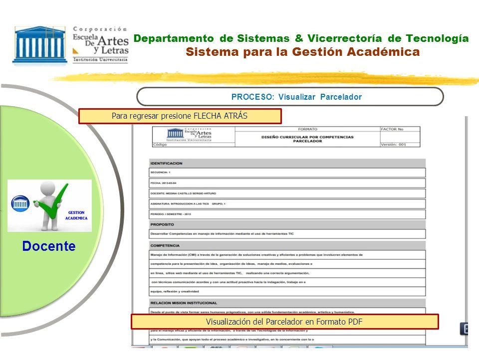 Departamento de Sistemas & Vicerrectoría de Tecnología Sistema para la Gestión Académica PROCESO: Visualizar Parcelador Docente Para regresar presione