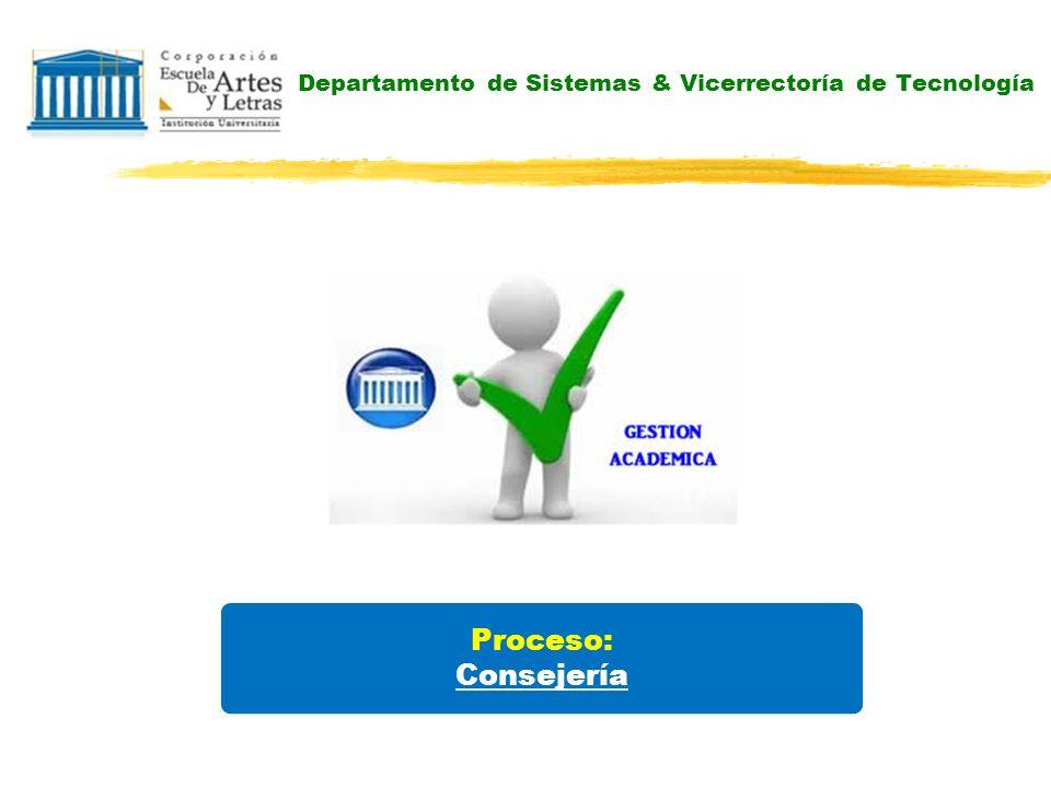 Departamento de Sistemas & Vicerrectoría de Tecnología Proceso: Consejería