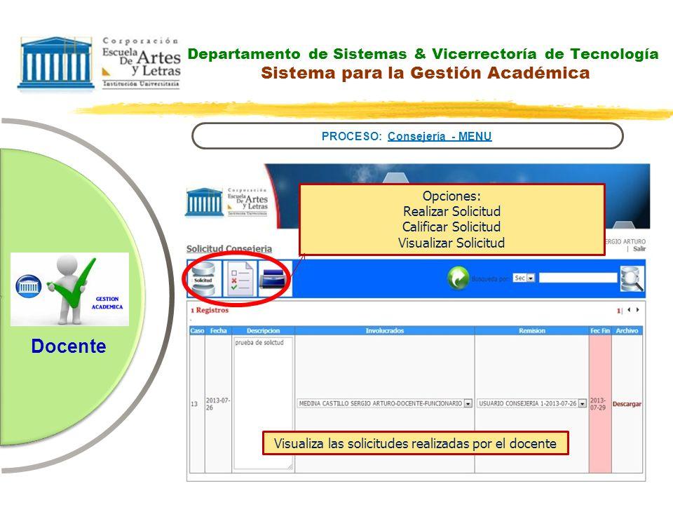 Departamento de Sistemas & Vicerrectoría de Tecnología Sistema para la Gestión Académica PROCESO: Consejería - MENU Docente Opciones: Realizar Solicit