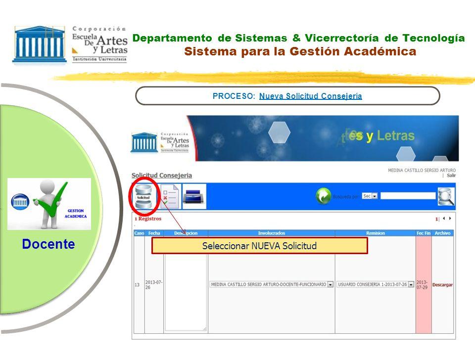 Departamento de Sistemas & Vicerrectoría de Tecnología Sistema para la Gestión Académica PROCESO: Nueva Solicitud Consejería Docente Seleccionar NUEVA