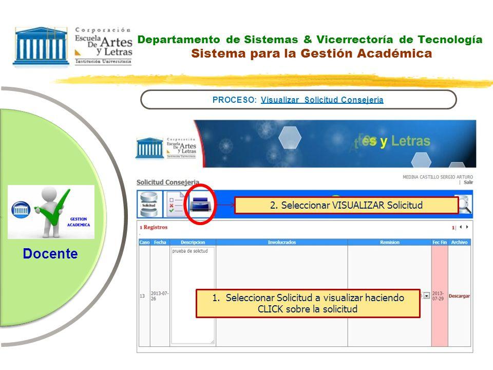 Departamento de Sistemas & Vicerrectoría de Tecnología Sistema para la Gestión Académica PROCESO: Visualizar Solicitud Consejería Docente 2. Seleccion