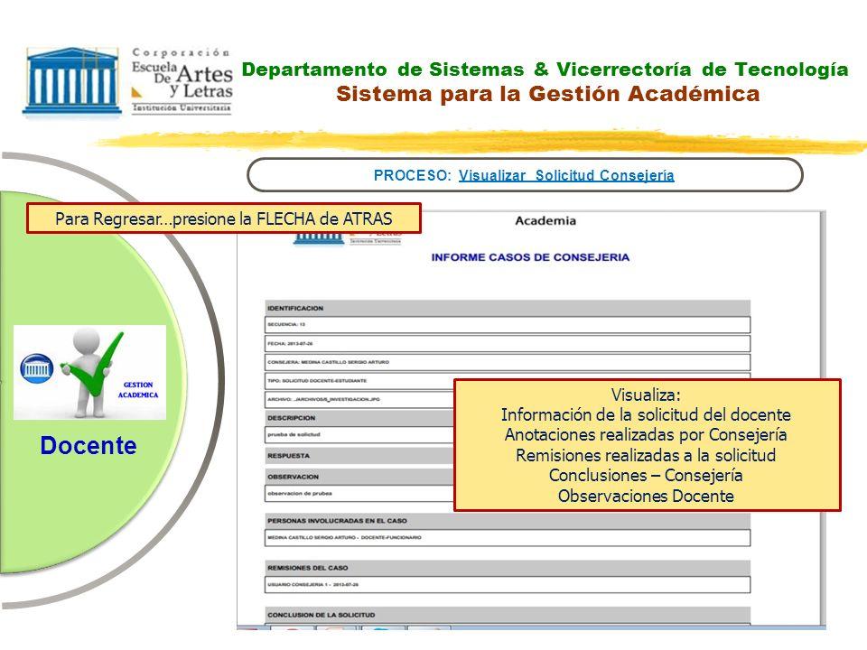Departamento de Sistemas & Vicerrectoría de Tecnología Sistema para la Gestión Académica PROCESO: Visualizar Solicitud Consejería Docente Para Regresa