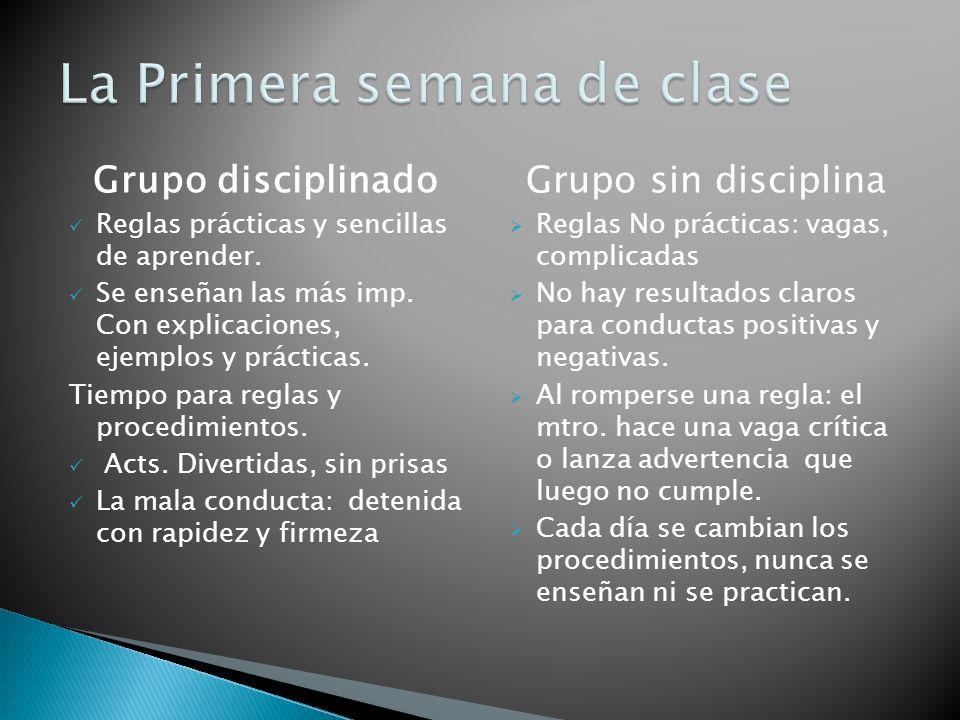 Grupo disciplinado Reglas prácticas y sencillas de aprender. Se enseñan las más imp. Con explicaciones, ejemplos y prácticas. Tiempo para reglas y pro