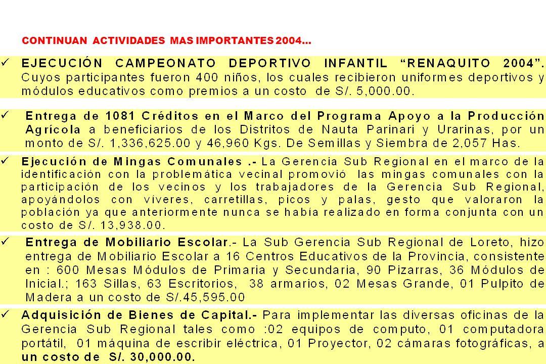 ACTIVIDADES MAS IMPORTANTES DESARROLLADAS EJERCICIO PRESUPUESTAL 2004 ELABORACION DE EXPEDIENTES TECNICOS: