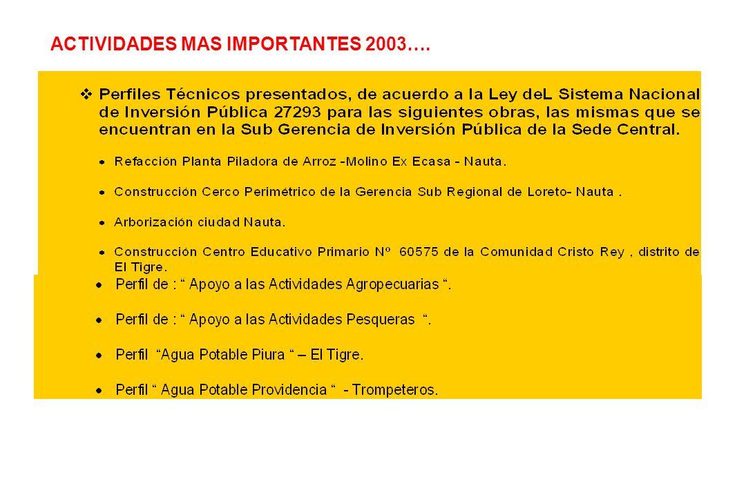 PRESUPUESTO PARTICIPATIVO 2003