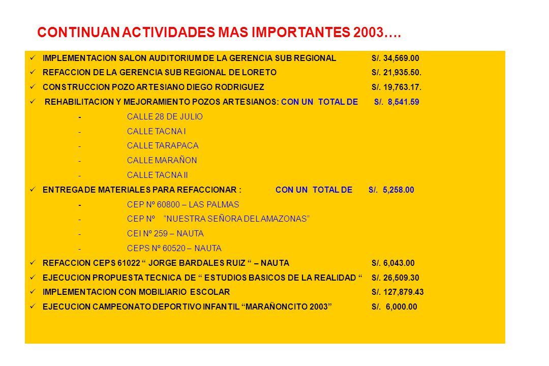ACTIVIDADES MAS IMPORTANTES 2003….