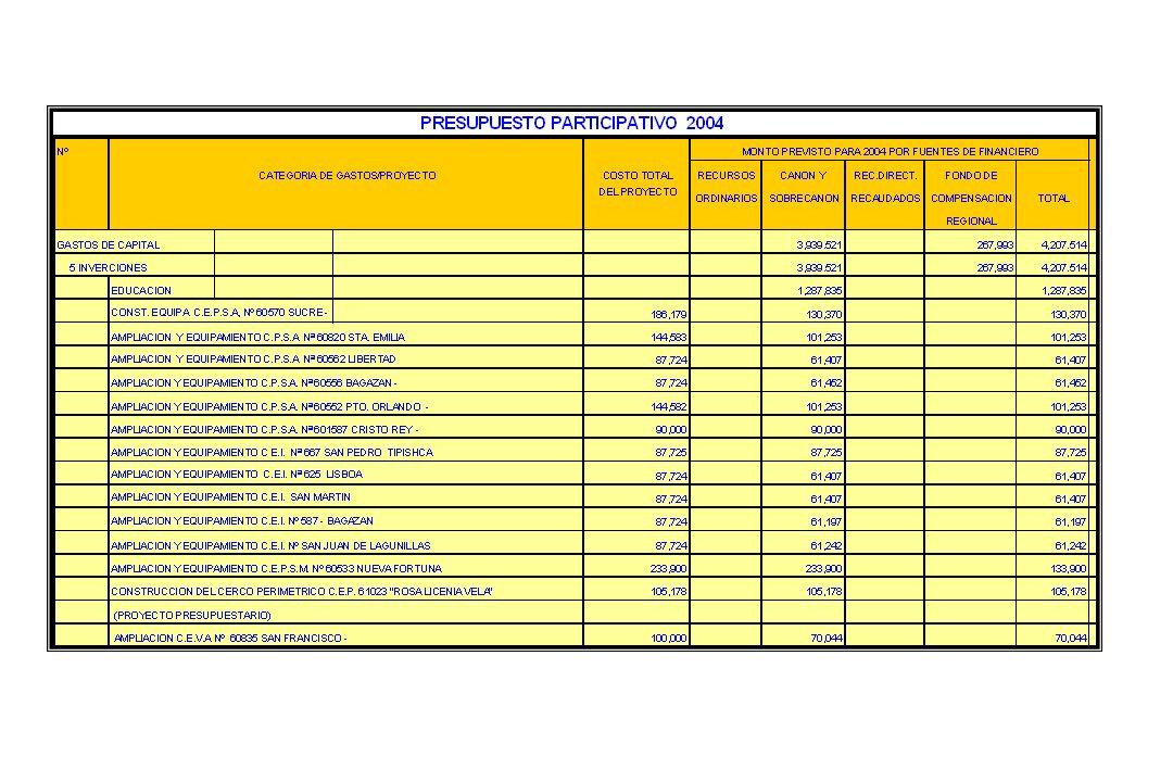 CONTINUAN ACTIVIDADES MAS IMPORTANTES 2003….