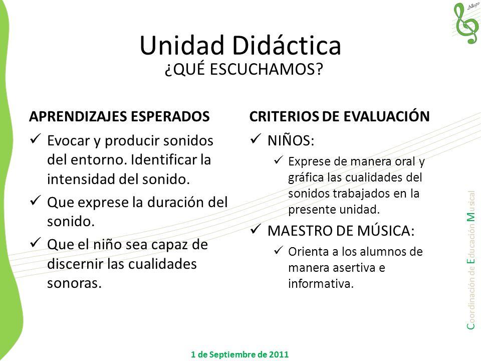 C oordinación de E ducación M usical 1 de Septiembre de 2011 UNIDAD: IntensidadASPECTO: AudiciónESTRATEGIA: Producción Sonora PROPÓSITO: Que reconozca sonidos del entorno.