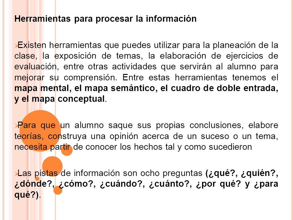 Herramientas para procesar la información Existen herramientas que puedes utilizar para la planeación de la clase, la exposición de temas, la elaborac