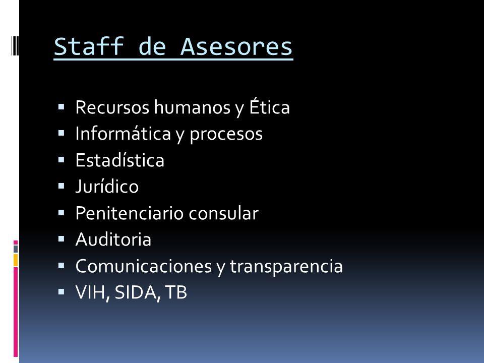 Staff de Asesores Recursos humanos y Ética Informática y procesos Estadística Jurídico Penitenciario consular Auditoria Comunicaciones y transparencia