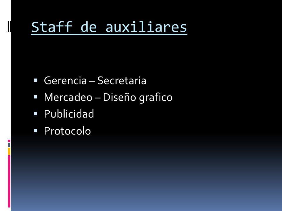 Staff de auxiliares Gerencia – Secretaria Mercadeo – Diseño grafico Publicidad Protocolo
