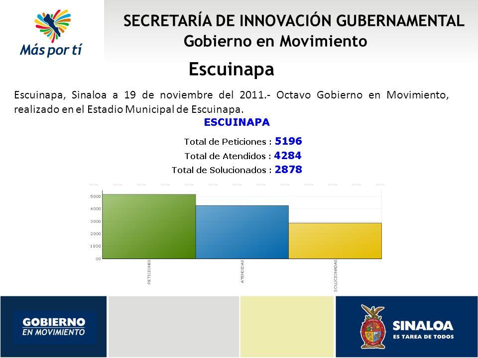 SECRETARÍA DE INNOVACIÓN GUBERNAMENTAL Gobierno en Movimiento Escuinapa Escuinapa, Sinaloa a 19 de noviembre del 2011.- Octavo Gobierno en Movimiento,