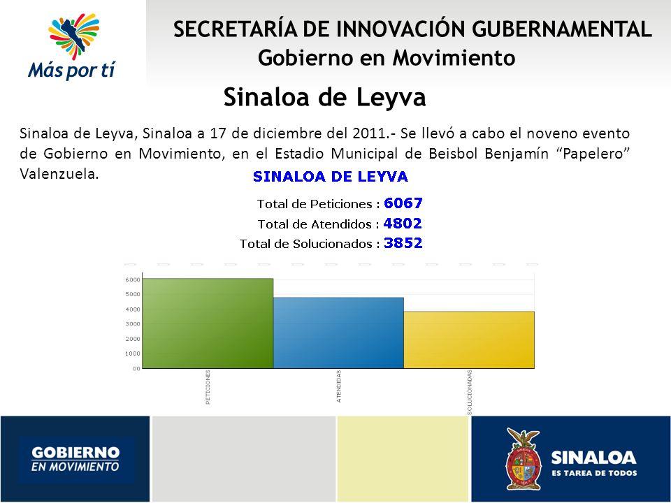 SECRETARÍA DE INNOVACIÓN GUBERNAMENTAL Gobierno en Movimiento Sinaloa de Leyva Sinaloa de Leyva, Sinaloa a 17 de diciembre del 2011.- Se llevó a cabo