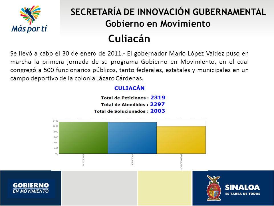SECRETARÍA DE INNOVACIÓN GUBERNAMENTAL Gobierno en Movimiento Mazatlán Se llevó a cabo el 26 de febrero la segunda audiencia pública en la ciudad de Mazatlán para atender las demandas de los mazatlecos que se dieron cita en la unidad deportiva de la colonia Francisco Villa.