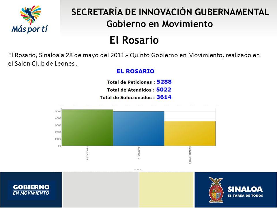 SECRETARÍA DE INNOVACIÓN GUBERNAMENTAL Gobierno en Movimiento El Rosario El Rosario, Sinaloa a 28 de mayo del 2011.- Quinto Gobierno en Movimiento, re