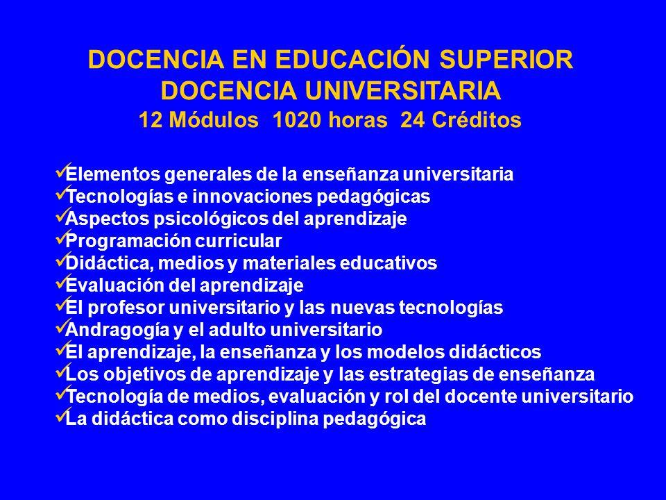 Elementos generales de la enseñanza universitaria Tecnologías e innovaciones pedagógicas Aspectos psicológicos del aprendizaje Programación curricular