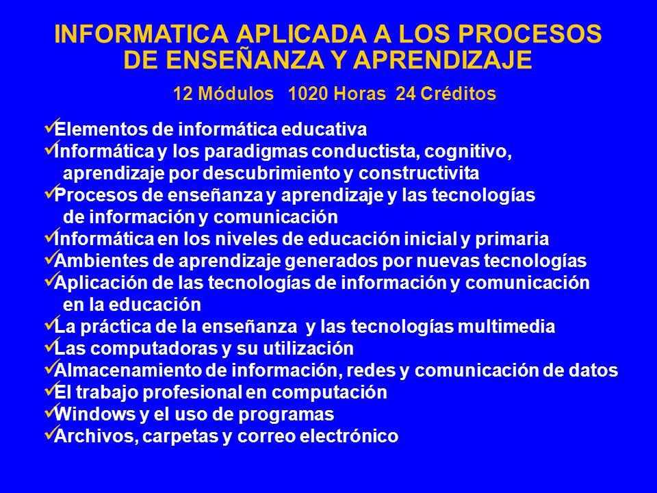 Elementos de informática educativa Informática y los paradigmas conductista, cognitivo, aprendizaje por descubrimiento y constructivita Procesos de en