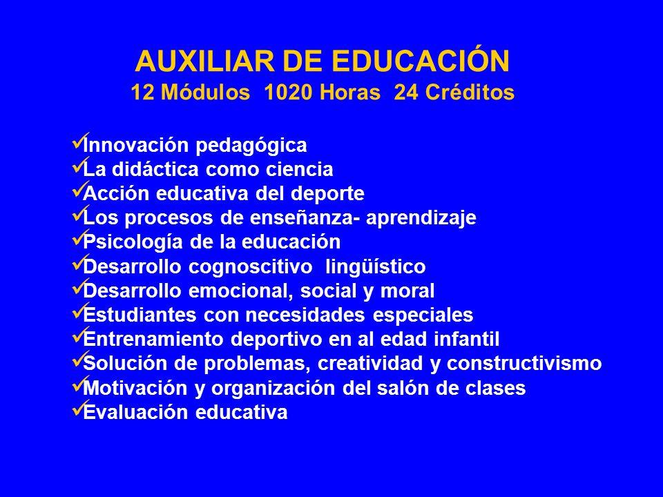 Innovación pedagógica La didáctica como ciencia Acción educativa del deporte Los procesos de enseñanza- aprendizaje Psicología de la educación Desarro