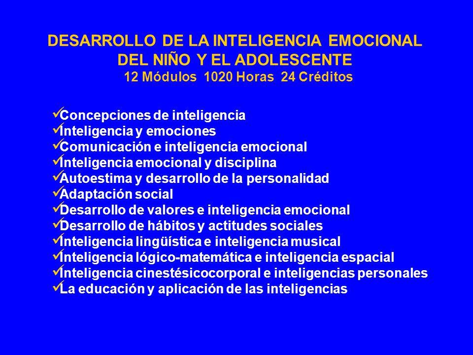 Concepciones de inteligencia Inteligencia y emociones Comunicación e inteligencia emocional Inteligencia emocional y disciplina Autoestima y desarroll