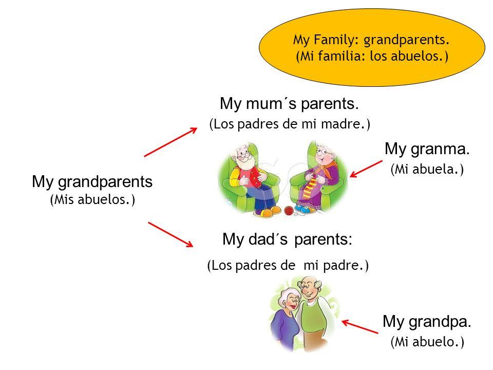My Family: parents. (Mi familia: los padres.) My Parents. (Mis padres.) Dad. (Papá) and me. ( y yo. ) Mum. (Mamá)