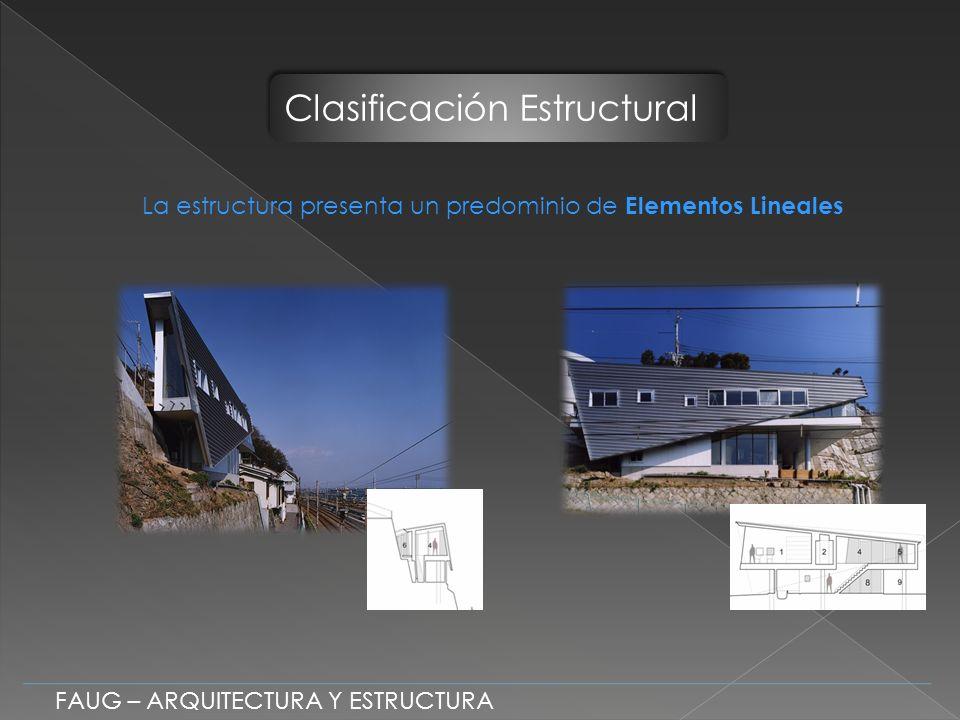 La casa: la relación entre la estructura y el espacio es que por el lugar donde se construyo hace que sea el espacio el predominante, el que hace que la estructura se adapte.